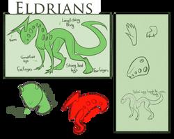 Eldrians Species Sheet by Lvciper