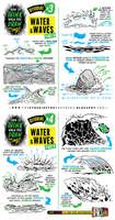 How to draw WATER WAVES SEA SPLASHES tutorial by EtheringtonBrothers