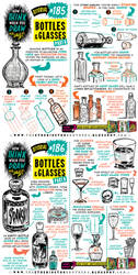 How to THINK when you draw BOTTLES and GLASSES by EtheringtonBrothers