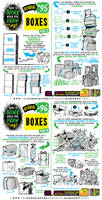 How to THINK when you draw BOXES tutorial!
