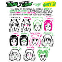 How to THINK when you draw CHANGING ONE THING