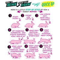 How to THINK when you draw RABBITS QUICK TIP!