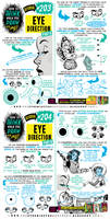 How to THINK when you draw EYE DIRECTION tutorial!