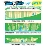 How to THINK when you LAYOUT FORESTS QUICK TIP!