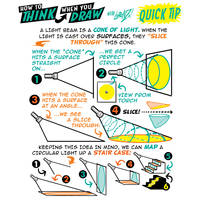How to THINK when you draw SPOTLIGHTS QUICK TIP!