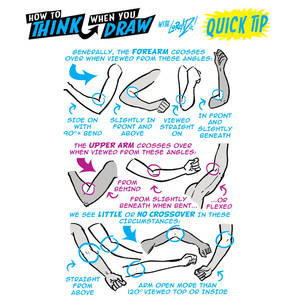 How to THINK when you draw ARMS QUICK TIP!