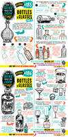 How to THINK when you draw BOTTLES and GLASSES!