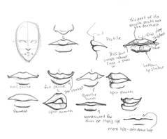 Lips by GalateasFire
