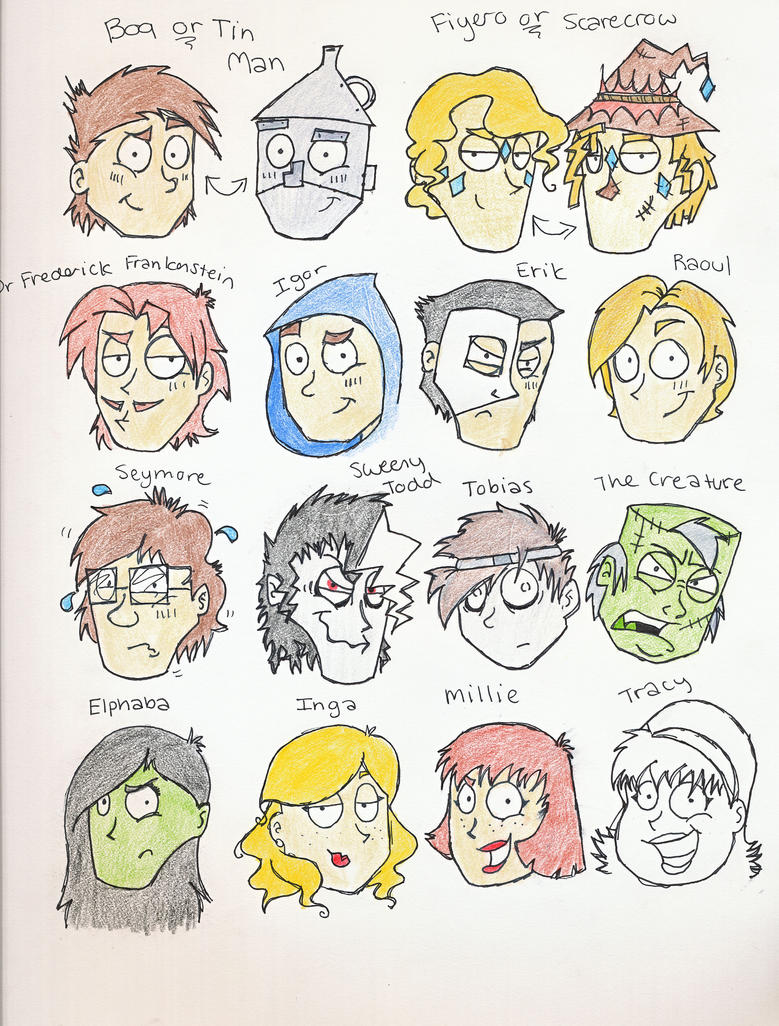 Ultimate Character Sheet by musicals