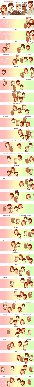 Spectrum meme - part 1 by teemorpanda