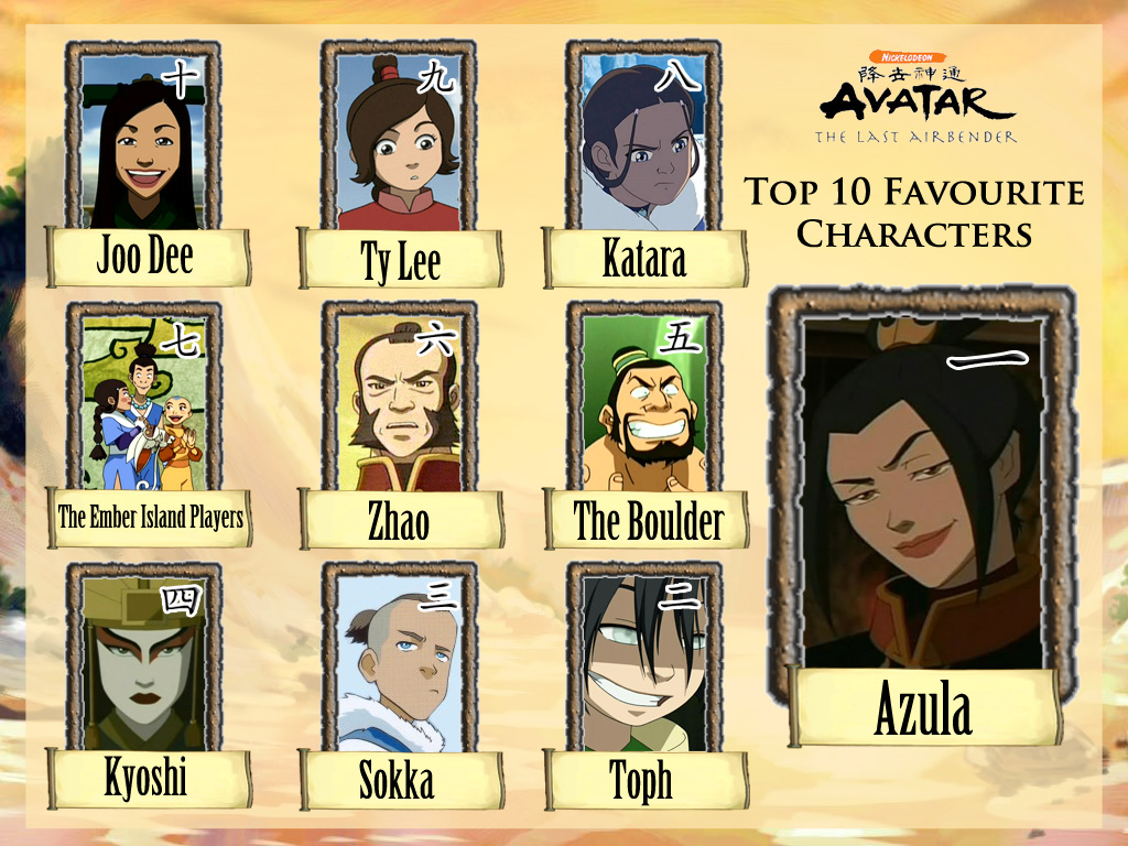 Avatar The Last Airbender Characters As Adults Favourite Avatar The Last