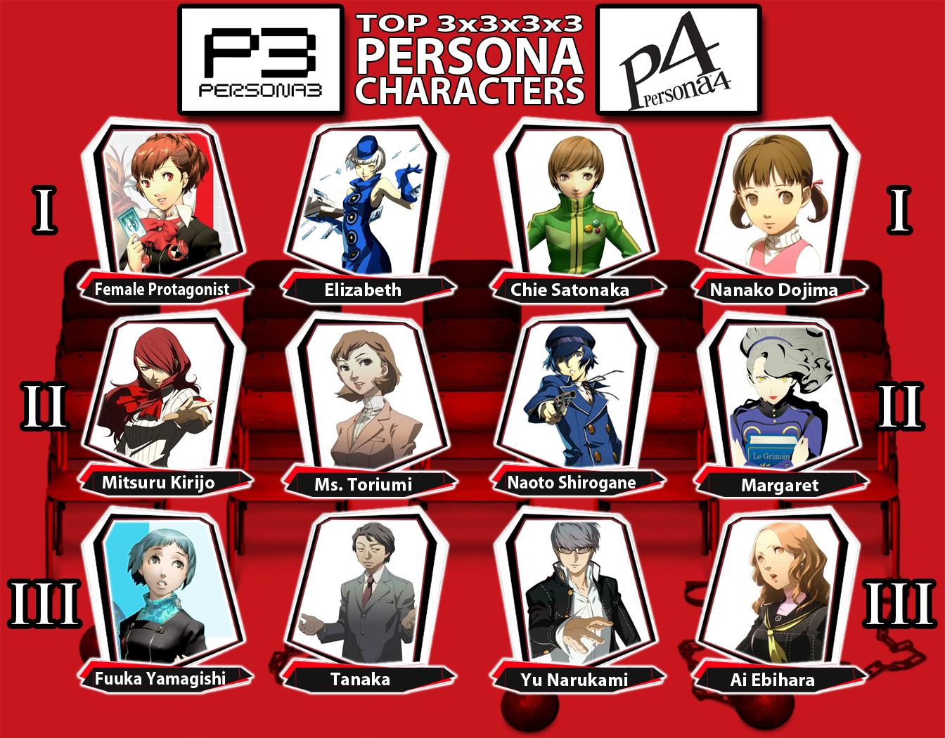 3 characters persona Persona 3:
