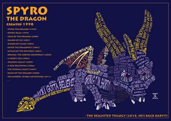 Spyro Type Portrait
