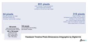 ::Facebook Timeline Cover's Resolution::