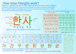 HangSa how to