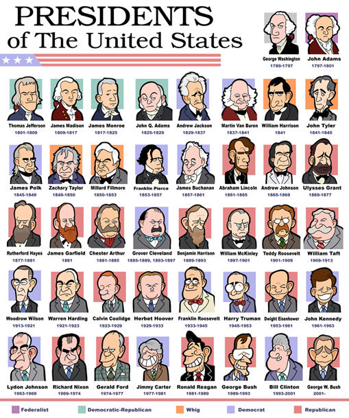 Wiz-Dan 453 169 Presidents o the United States by jjmccullough