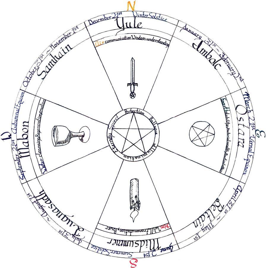 Wiccan Calendar 2016 Printable | Calendar Template 2016