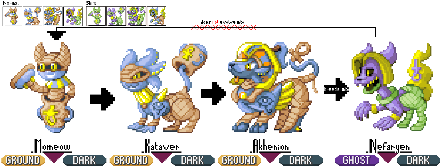 Gba Pkmn Hack Pokemon 6 Feral Feline Dynasty By Dragon Du 22 On Deviantart