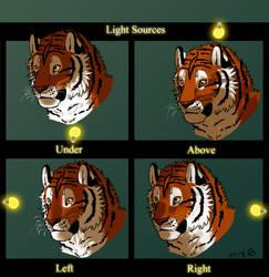 Light sources meme