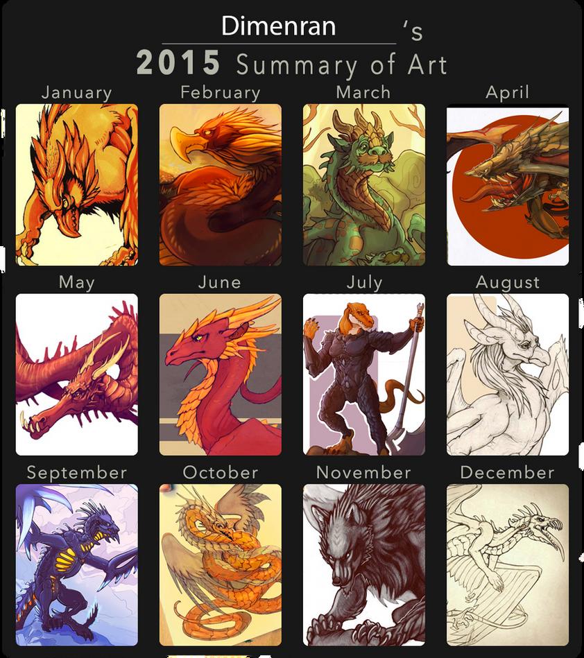 2015 Summary of Art by Dimenran