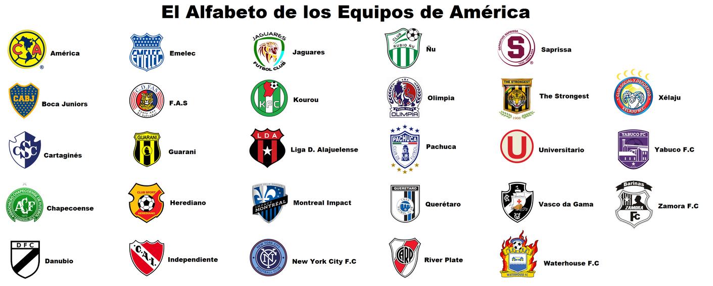 Alfabeto de Equipos by Gabo2334
