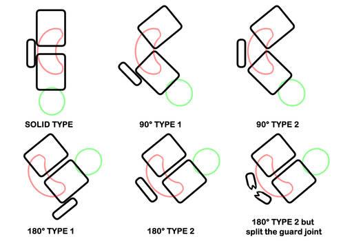 Plastic figure's Joint type
