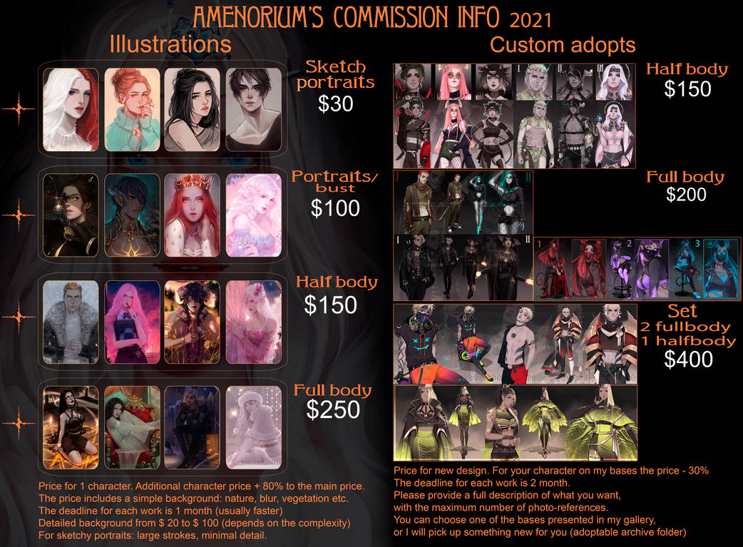 Commission Info 2021 CLOSED