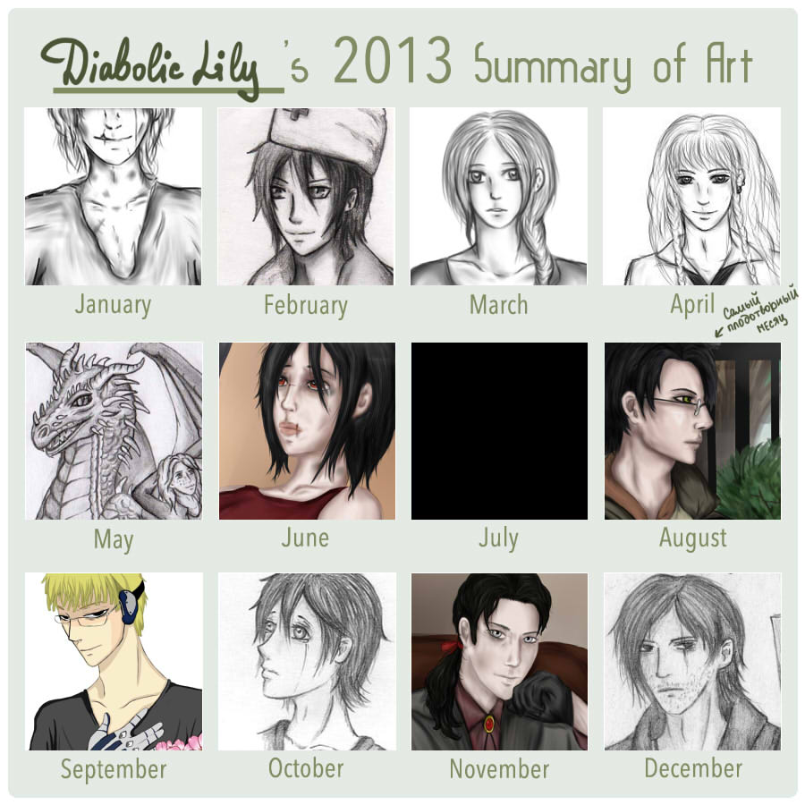 Summary meme 2013 by DiabolicLily
