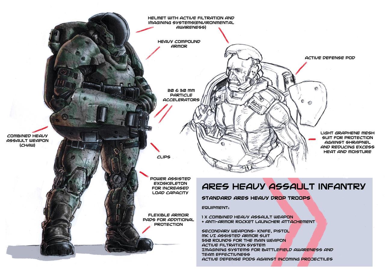 Heavy drop troops by PenUser