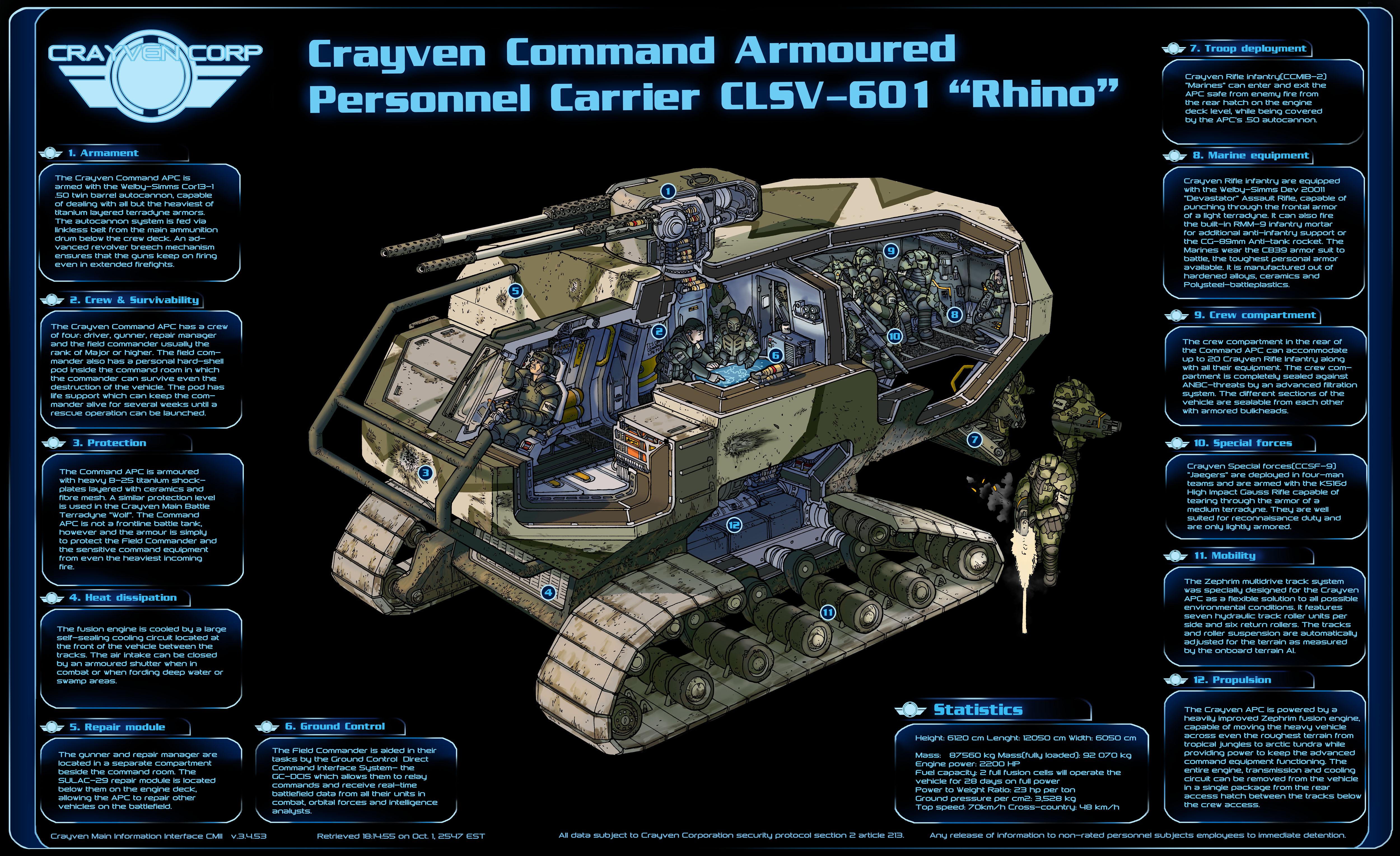 Crayven Command APC Cross-section