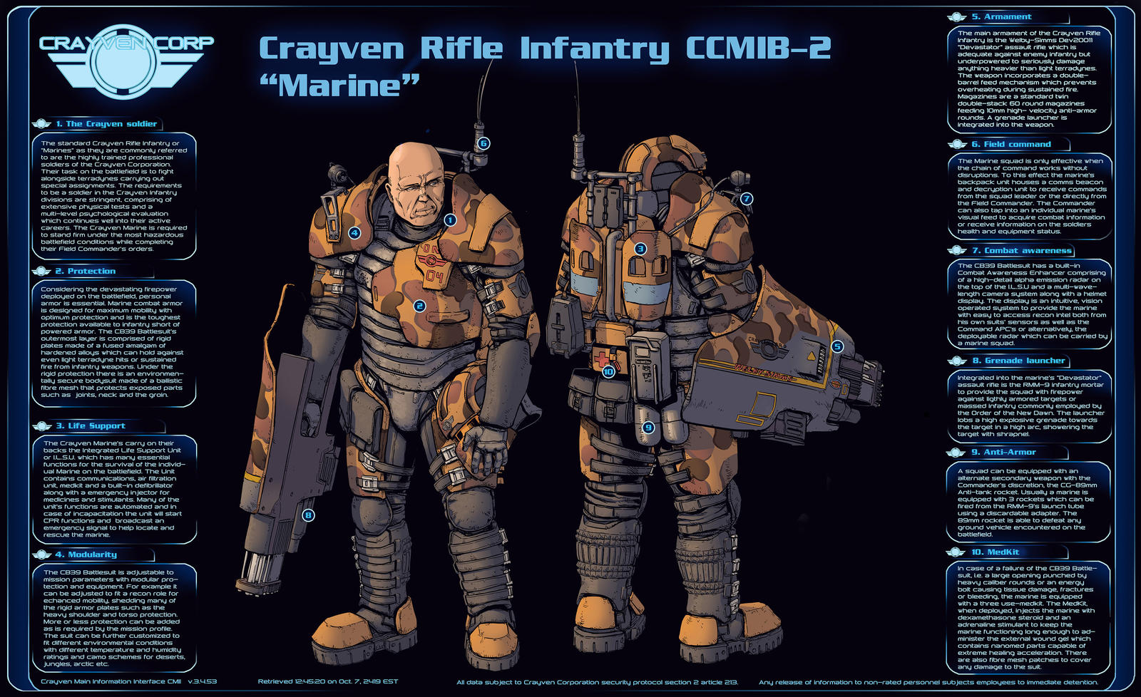 Crayven Marine Infographic by PenUser