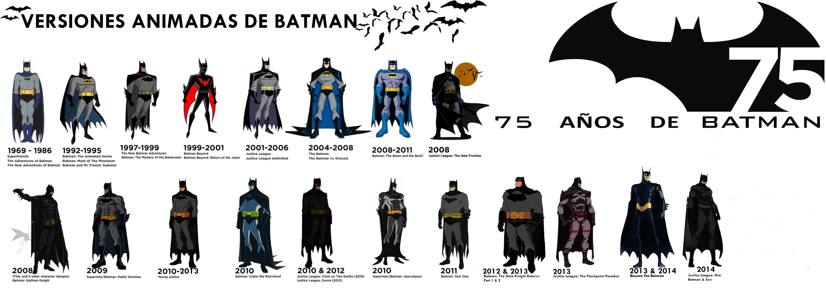 batman as the hero and villain of gotham in the scholarly essays of batman historians