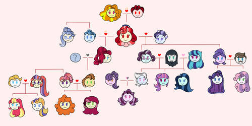 Dazzling Family Tree: Victory Belle