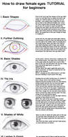 Tutorial: Drawing female eyes - for beginners by Demoniac-Angel