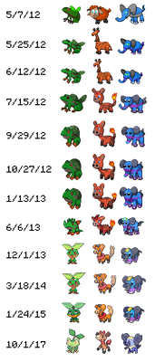 Every Single Time I've Sprited My Starters