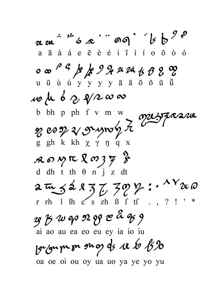 Shalzera A Fantasy Alphabet By Nemedeus On Deviantart