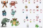 Pokemon Fusion Doodles