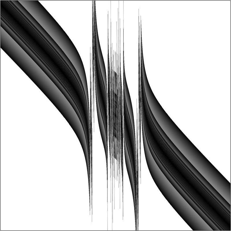 chaotic resonances by FabioKeiner