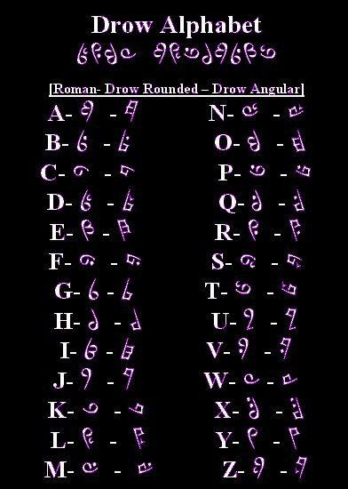 The Drow Alphabet by Marziba