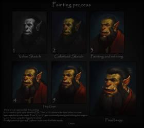 Orc Portrait Process