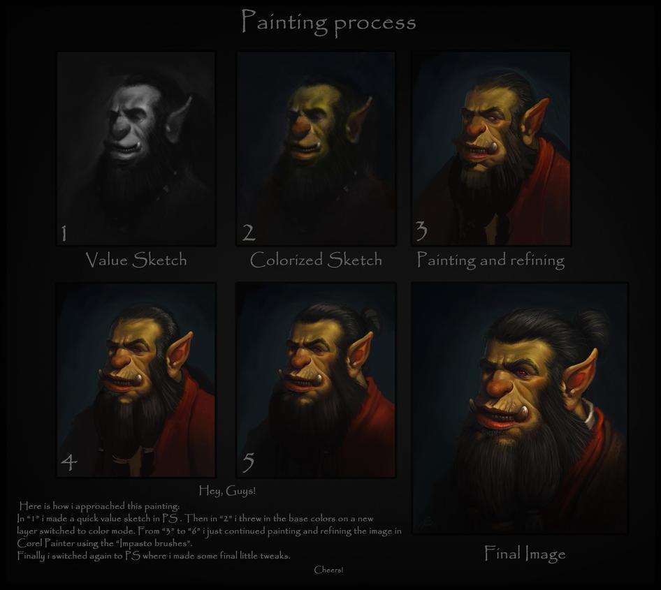Orc Portrait Process by dobsun