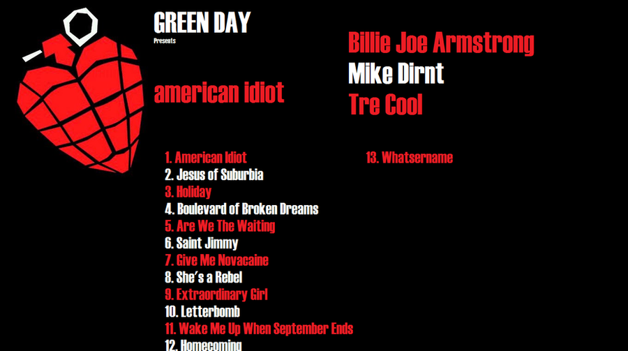 American Idiot Wallpaper By LilMissVampire17