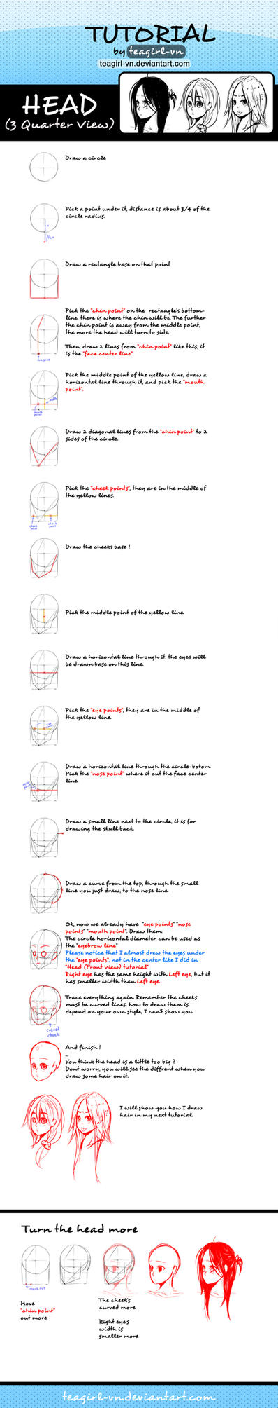 Tutorial How To Draw Head ( 3 Quarter View ) by teagirl-vn