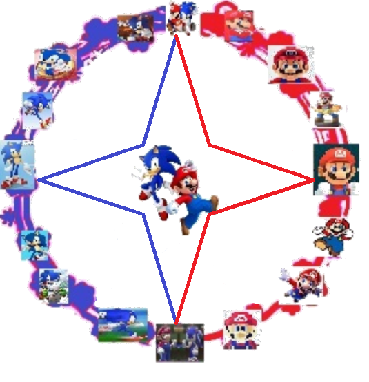The 2nd official logo of We Are Mario And Sonic by XxSonicForeverxX