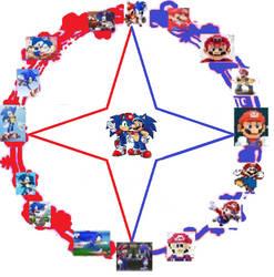 The Halloween 2018 logo of We Are Mario And Sonic by XxSonicForeverxX