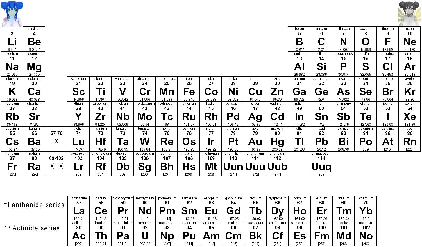 The Periodic Table Of Elements - One Page Website Award