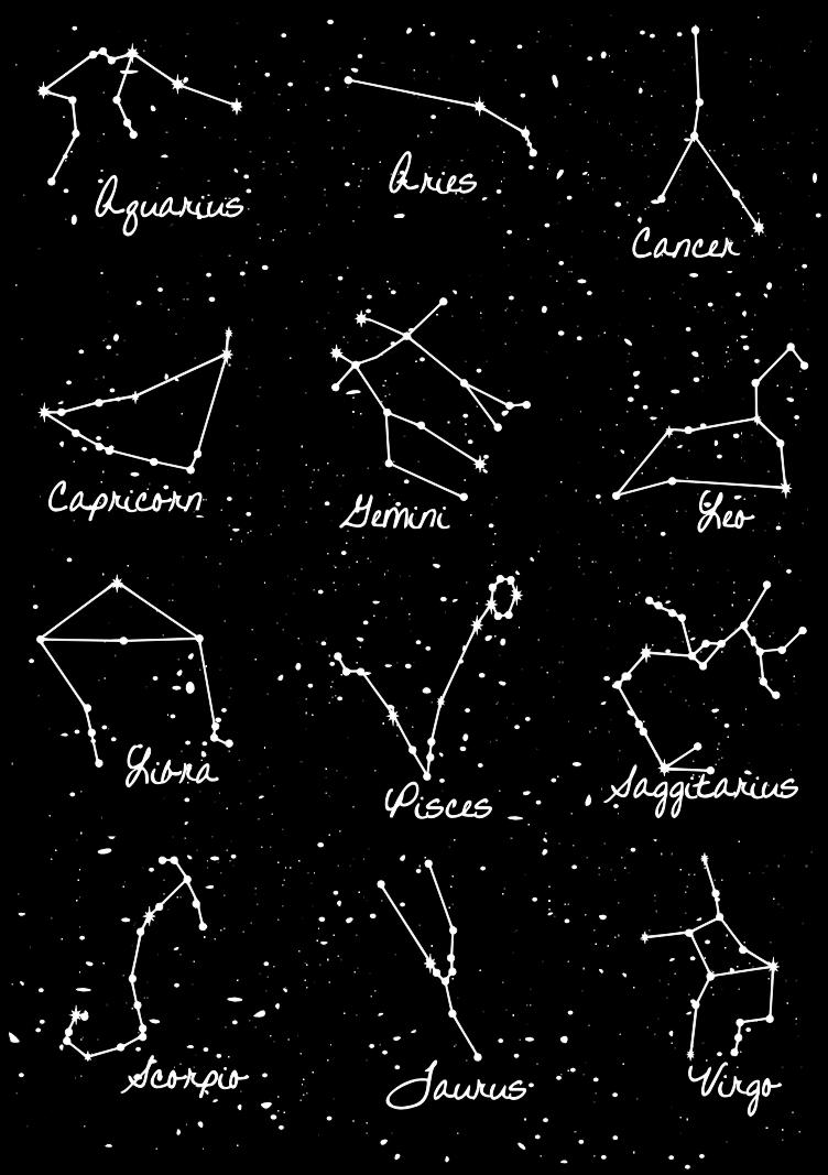 Virgo horoscope today 2020