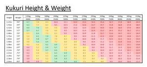Kukuri Weight and Height Chart - UPDATED by JeskaGrace