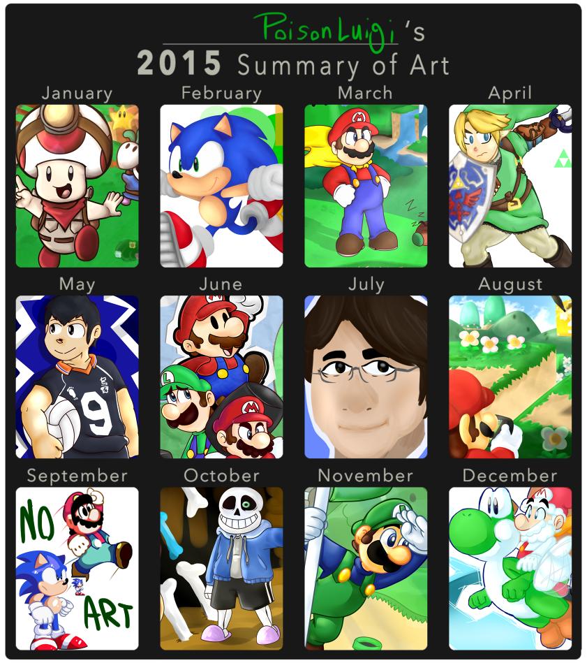 summary of art 2015 by PoisonLuigi
