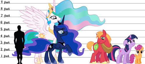 MLP Height (My Thoughts) by LunicAura106